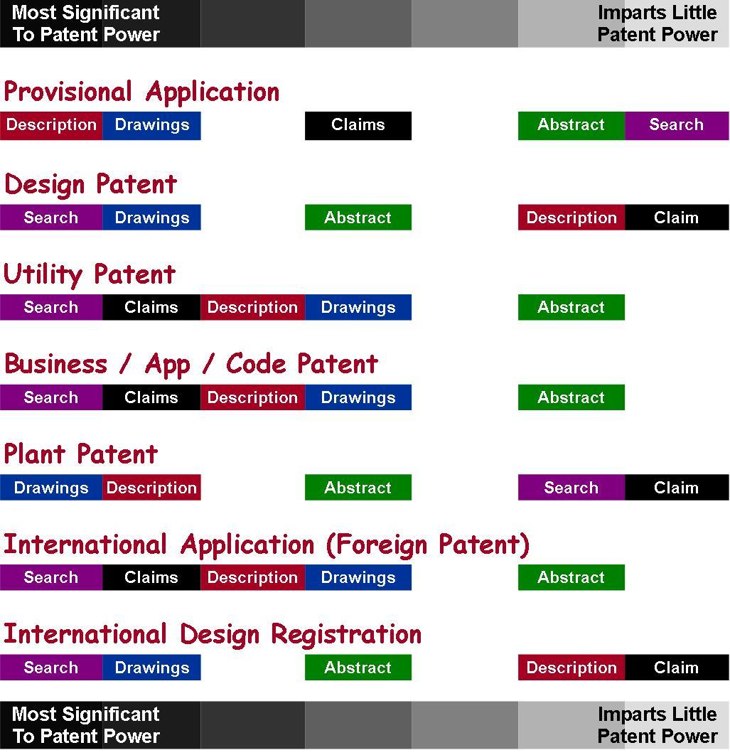 Patent Power