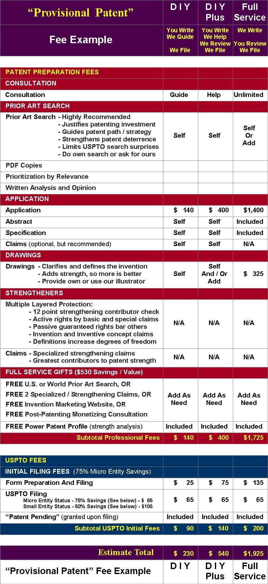 Fee - 2016.09.29 - Summary Provisional 2
