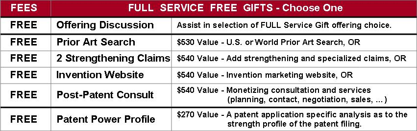 Fees - Table - Full Service Gifts